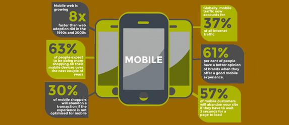 Statistiche sul mobile